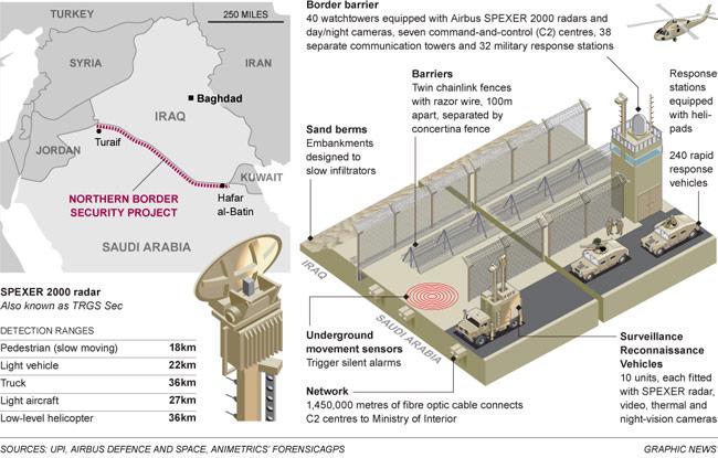 Grafik från The Telegraph. Länk finns i artikeln för information på engelska.