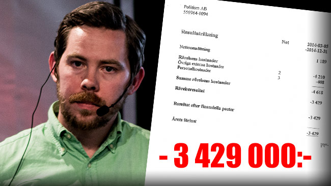 Det går inte så bra för Eric Rosén och sajten Politism. Foto: Chang Frick / Nyheter Idag samt faksimil ur bokslut för Politism AB