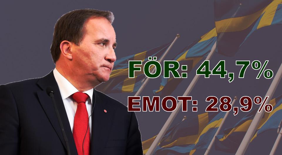 Svenska folket vill folkomrösta om invandringen.