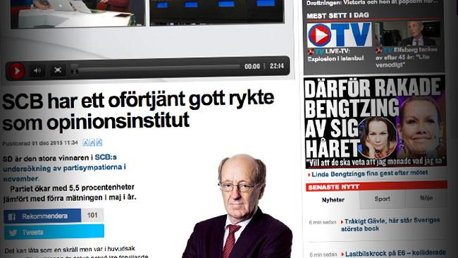 Expressen säger att SCB har oförtjänt gott rykte när SD får höga siffror. Foto: Faksimil expressen.se