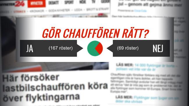 Nyheter24 mötte stark kritik för frågeställningen i sin artikel. Foto: Faksimil nyheter24.se