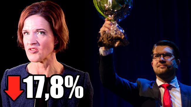 Det går inget bra för Moderaterna samtidigt som SD är fortsatt största parti i decembermätningen från Nyheter Idag/Sentio. Foto: Nyheter Idag