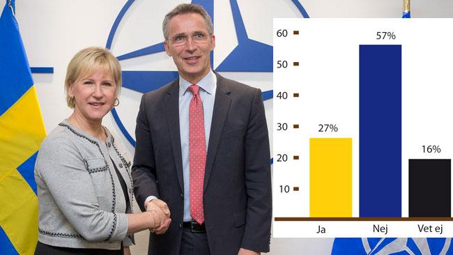 Kritiker menar att värdlandsavtalet gör att Sverige ansluts till NATO bakvägen