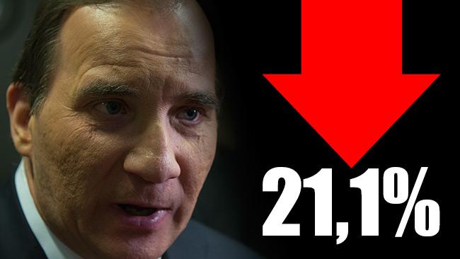 Krisläget förvärras för Socialdemokraterna och statsminister Stefan Löfven. Foto: Nyheter Idag