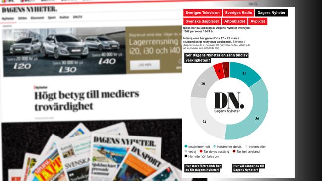 En man i DNs telefonväxel hävdar att publiceringen alltså inte är ett aprilskämt. Foto: Faksimil dn.se