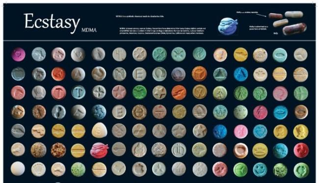 MDMA har fler användingsområden än de inom klubbvärlden. Foto: Streetdrugs.com