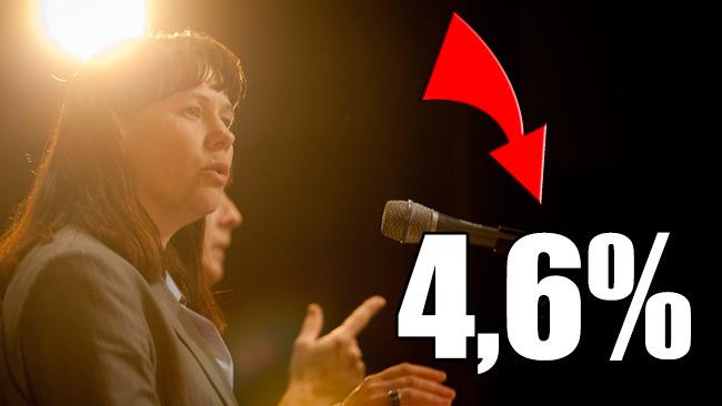 Det är tuffa tider för Åsa Romson och Miljöpartiet just nu. Bilden är ett montage. Foto: Pressbild Miljöpartiet.