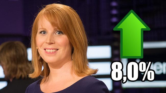 Det går bra för Annie Lööf och Centerpartiet som nu noterar en statistiskt säkerställd ökning i opinionen. Foto: Nyheter Idag