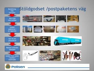 Hela polisens presentation om utländska kriminella ligor som uttnyttjar asylsystemet