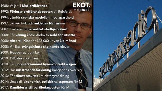Foto: Sveriges Radio samt Nyheter Idag