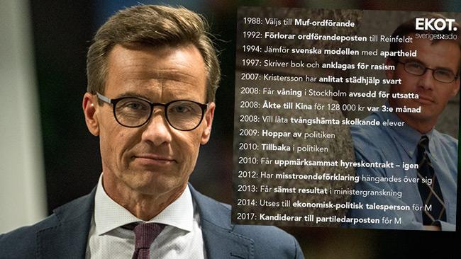 Foto: Nyheter Idag samt Sveriges Radio Ekot