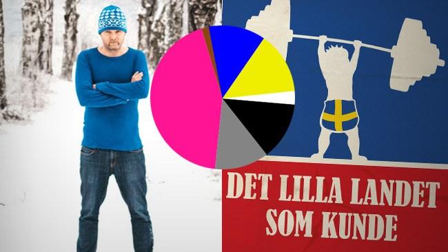 """Sveriges Radio stoppade intervju med Jens Ganman: """"Ingenstans är situationen så skruvad som i Jämtland"""""""