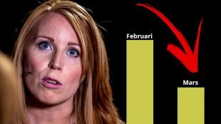 Krisläge för Lööf. Foto och grafik: Nyheter Idag